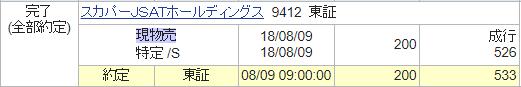 f:id:syokora11:20180809225730p:plain