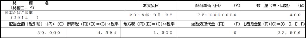 f:id:syokora11:20180903160554p:plain