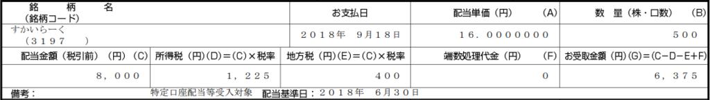 f:id:syokora11:20180920032621p:plain