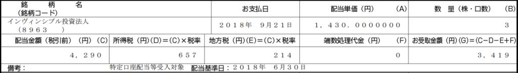 f:id:syokora11:20180922120746p:plain