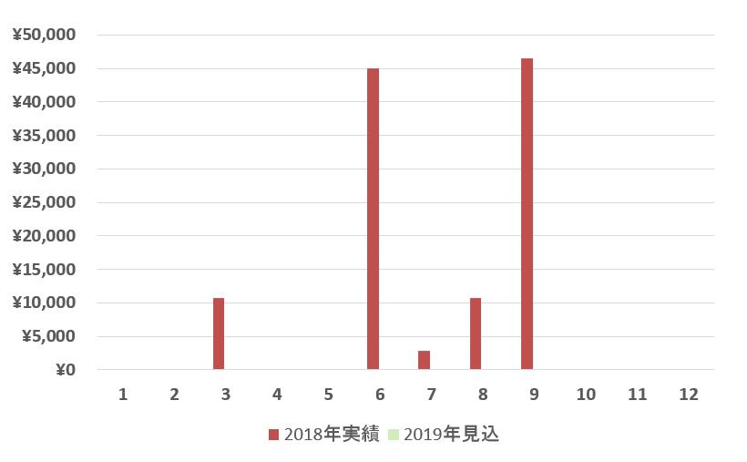 f:id:syokora11:20180927045820p:plain
