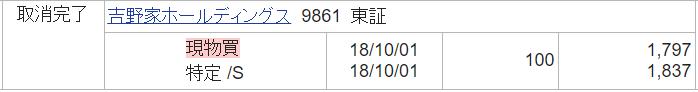 f:id:syokora11:20181002022225p:plain