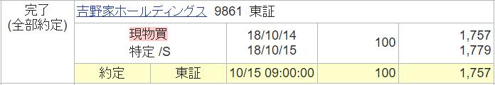f:id:syokora11:20181015105806p:plain