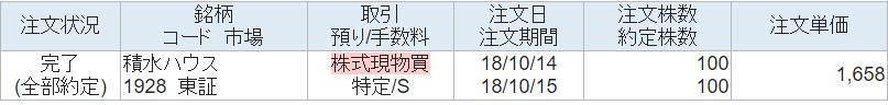 f:id:syokora11:20181016182315p:plain