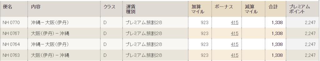 f:id:syokora11:20181017234802p:plain