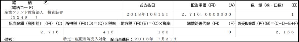 f:id:syokora11:20181018052652p:plain