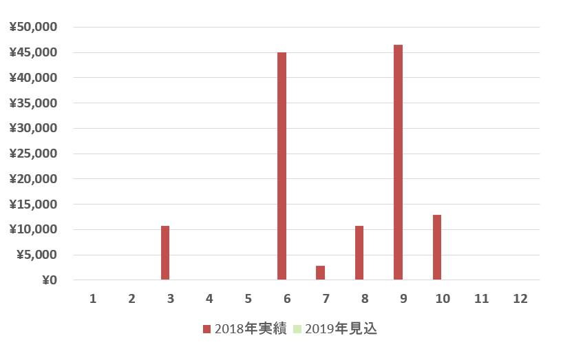 f:id:syokora11:20181026051459p:plain