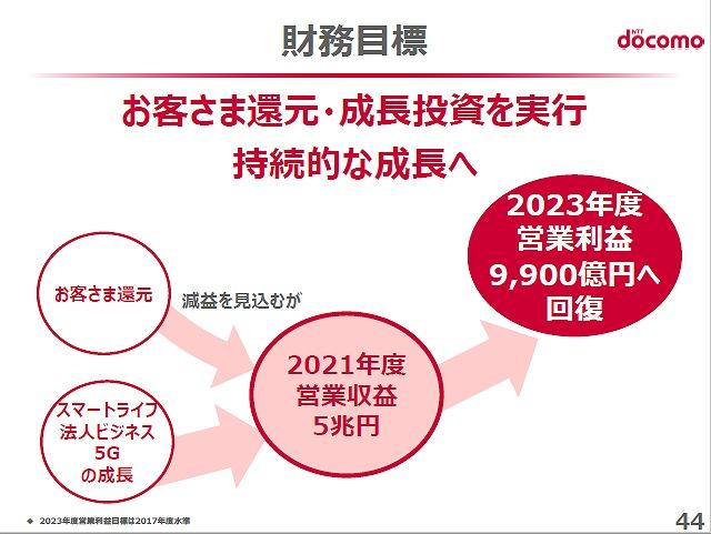 f:id:syokora11:20181101113909j:plain