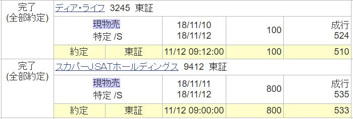f:id:syokora11:20181112102520p:plain