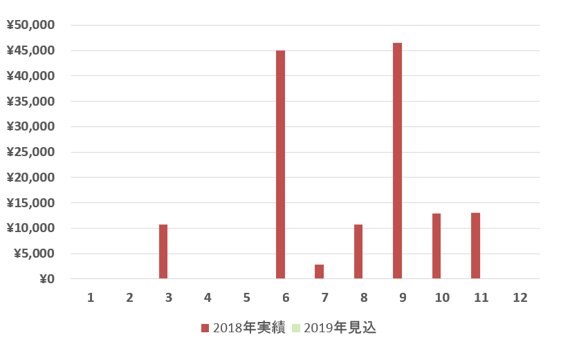 f:id:syokora11:20181129125730p:plain