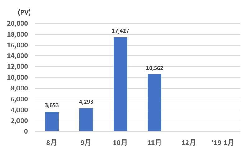 f:id:syokora11:20181201152123p:plain