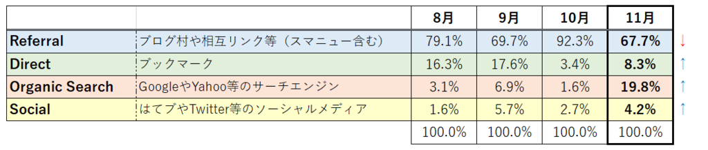 f:id:syokora11:20181201154539p:plain