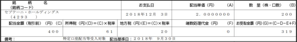 f:id:syokora11:20181204010246p:plain