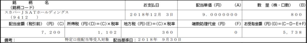 f:id:syokora11:20181204011301p:plain