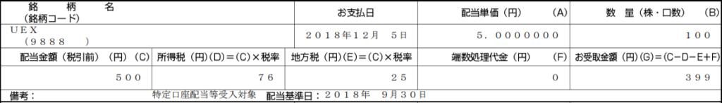 f:id:syokora11:20181206043224p:plain