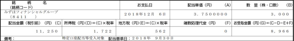 f:id:syokora11:20181207134746p:plain