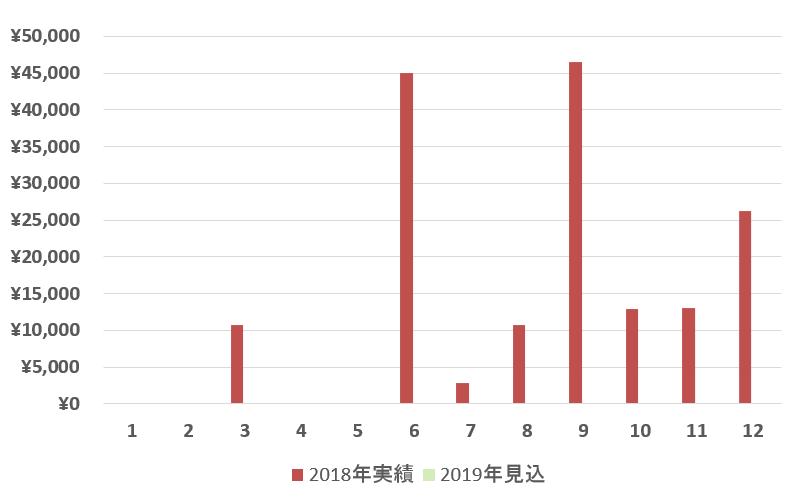 f:id:syokora11:20181226232753p:plain