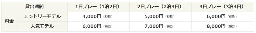 f:id:syokora11:20181228144352p:plain