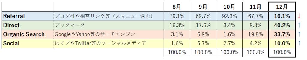 f:id:syokora11:20190102084410p:plain
