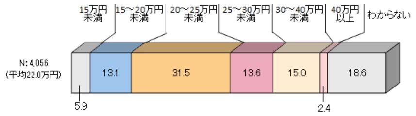 f:id:syokora11:20190107040423p:plain