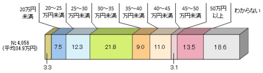 f:id:syokora11:20190107040457p:plain