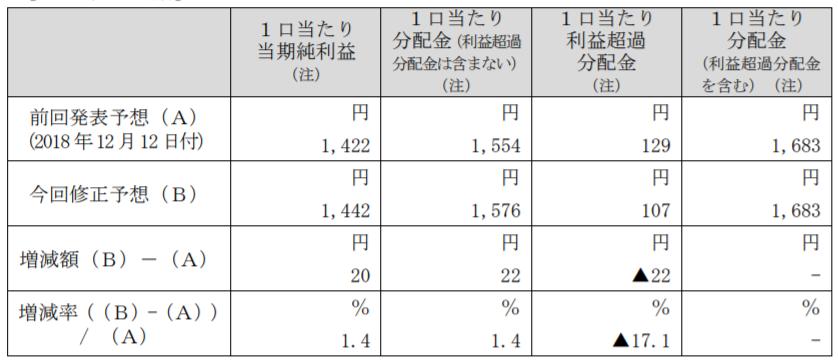 f:id:syokora11:20190108012800p:plain