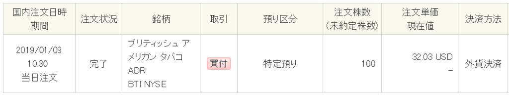 f:id:syokora11:20190110205849p:plain