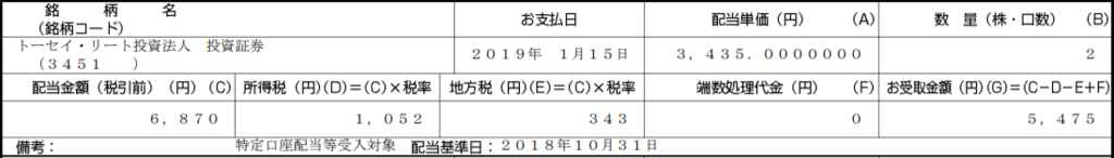 f:id:syokora11:20190116194910p:plain
