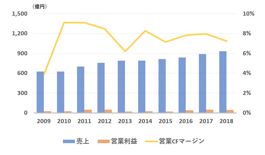 f:id:syokora11:20190117152100p:plain