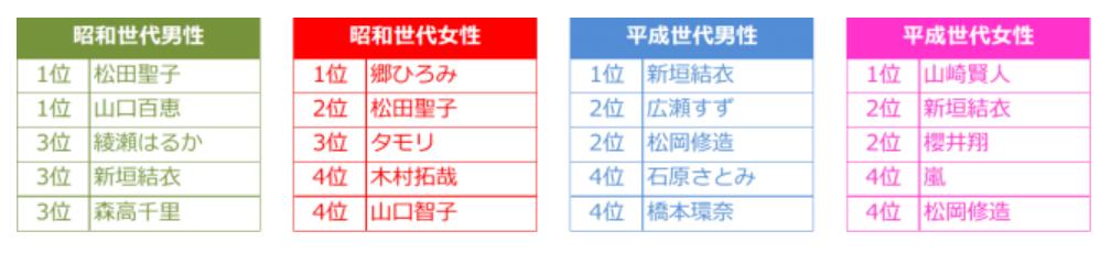 f:id:syokora11:20190120123948p:plain