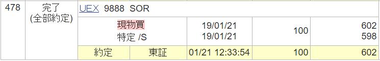 f:id:syokora11:20190121195615p:plain