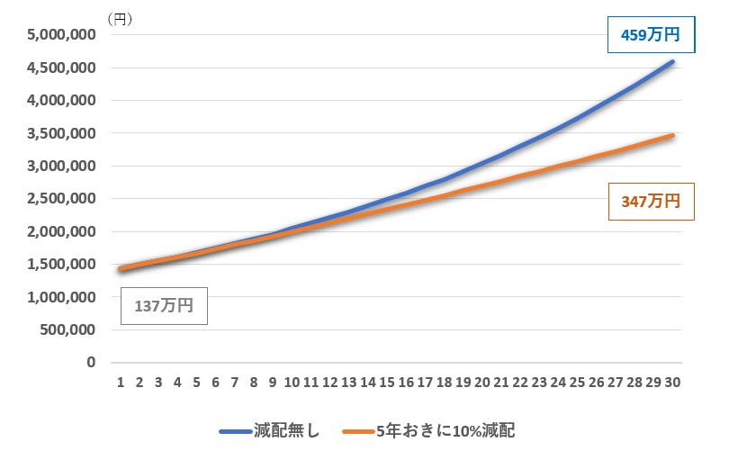 f:id:syokora11:20190125214245p:plain