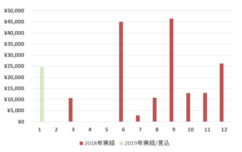 f:id:syokora11:20190128065251p:plain