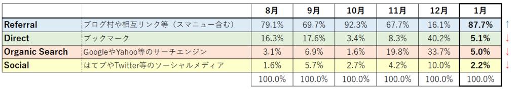 f:id:syokora11:20190201120014p:plain
