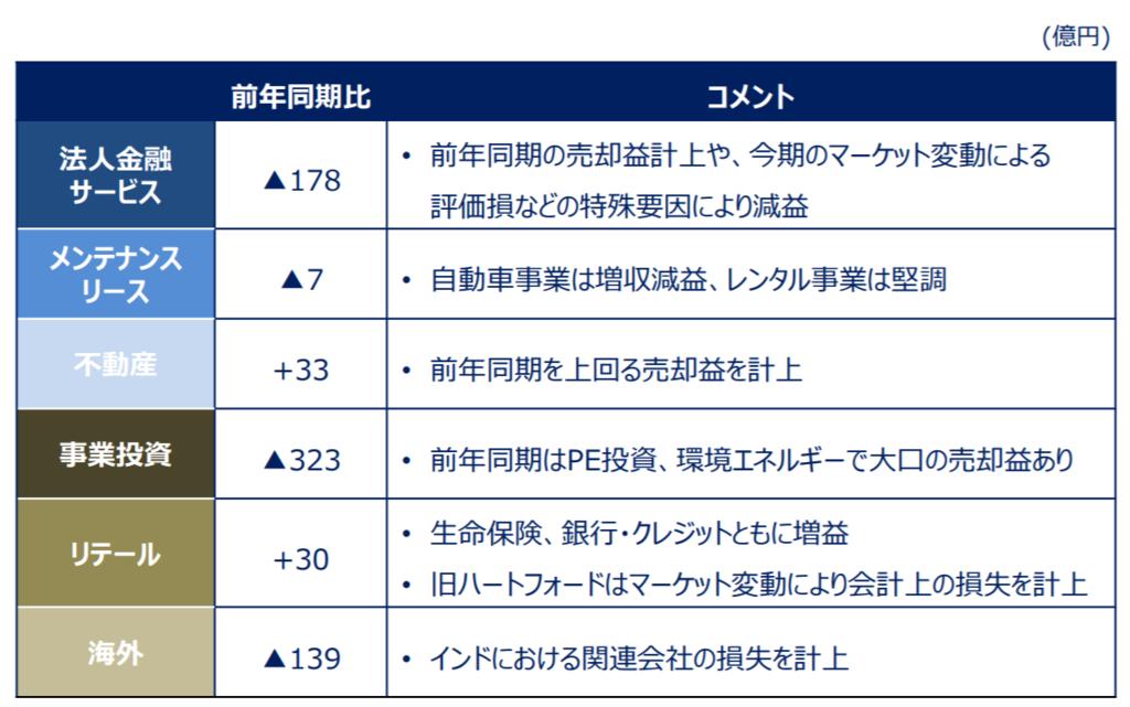 f:id:syokora11:20190210051252p:plain