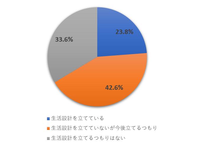 f:id:syokora11:20190211212623p:plain