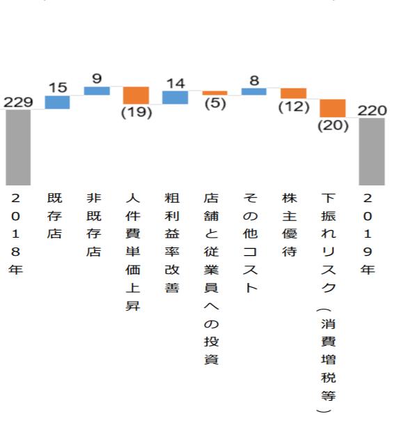 f:id:syokora11:20190215035050p:plain