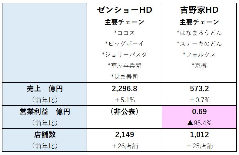f:id:syokora11:20190221210948p:plain