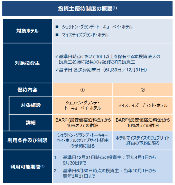 f:id:syokora11:20190226211848p:plain