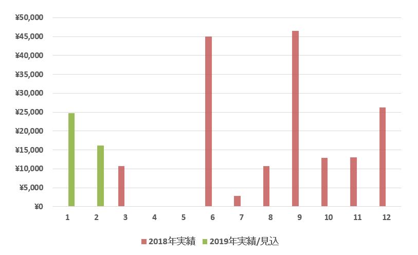 f:id:syokora11:20190228205047p:plain