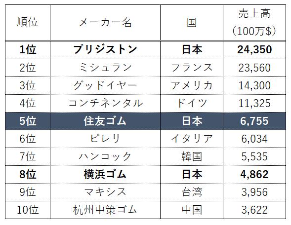 f:id:syokora11:20190311035304p:plain