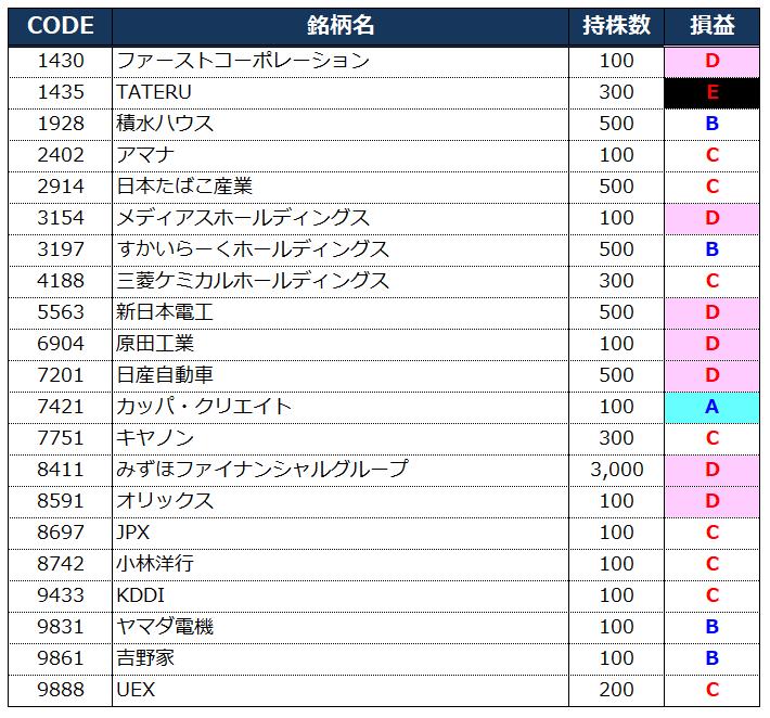 f:id:syokora11:20190313114908p:plain