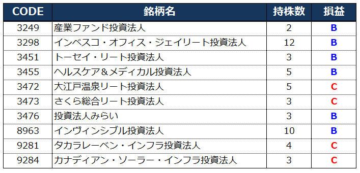 f:id:syokora11:20190313115458p:plain