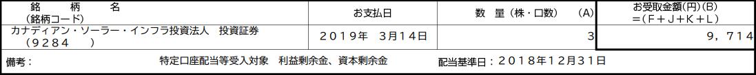 f:id:syokora11:20190315072737p:plain