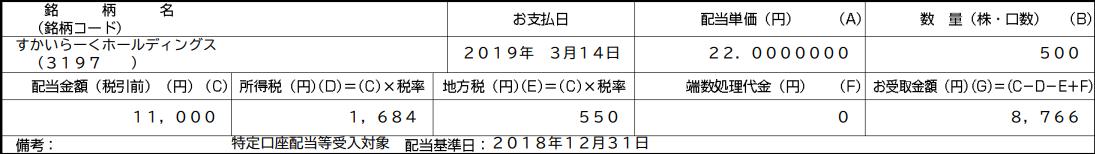 f:id:syokora11:20190315072826p:plain