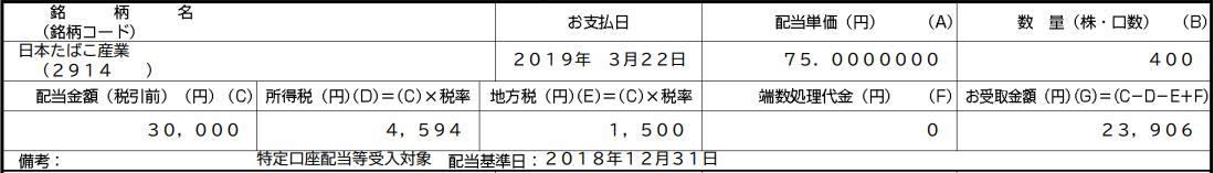 f:id:syokora11:20190322203914p:plain