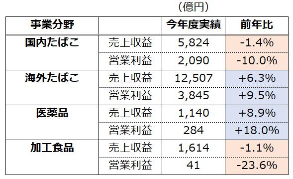 f:id:syokora11:20190322212745p:plain