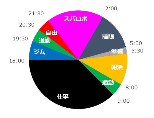 f:id:syokora11:20190404111810p:plain