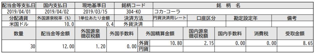 f:id:syokora11:20190404233311p:plain