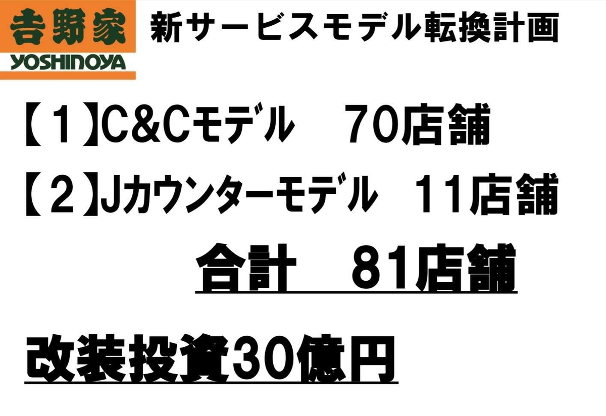 f:id:syokora11:20190414043249j:plain